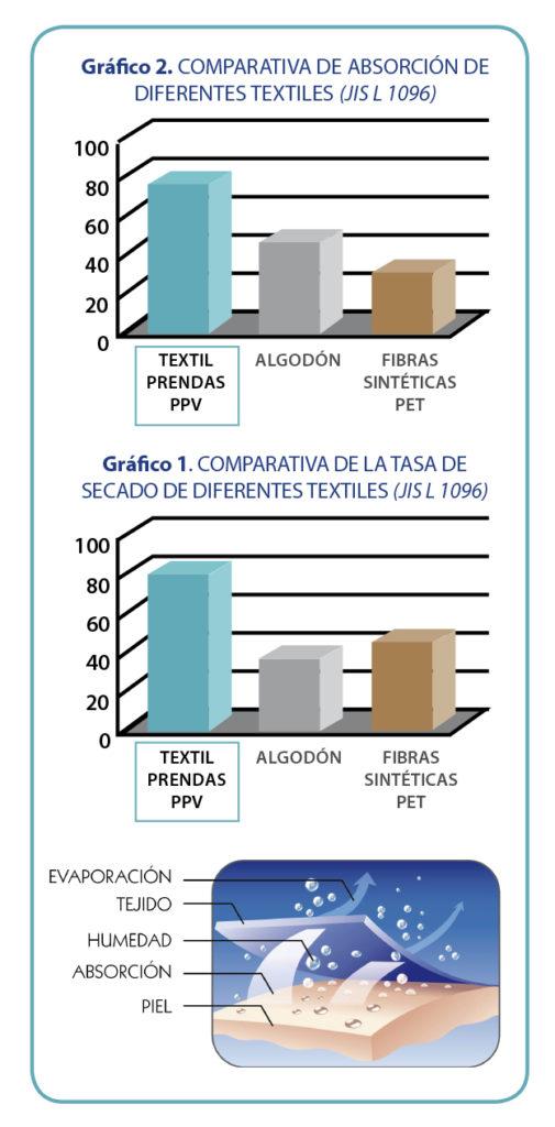 mascotas-postquirúrgicos-nanoparticulas-de-plata